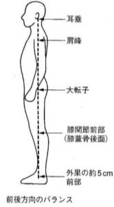 ぎっくり腰専門スマイルLABO